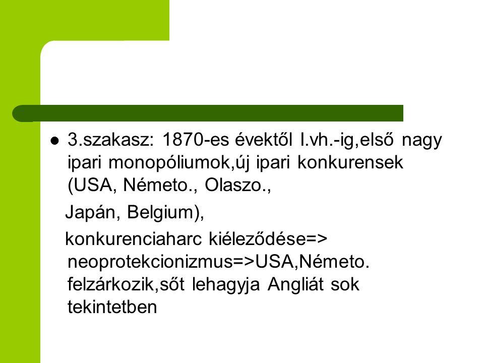 Felhasznált irodalom Bernek Ágnes: A globális világ politikai földrajza (Nemzeti Tankönyvkiadó,2002) Csikós-Nagy Béla: Közgazdaságtan a globalizáció világában I-II.