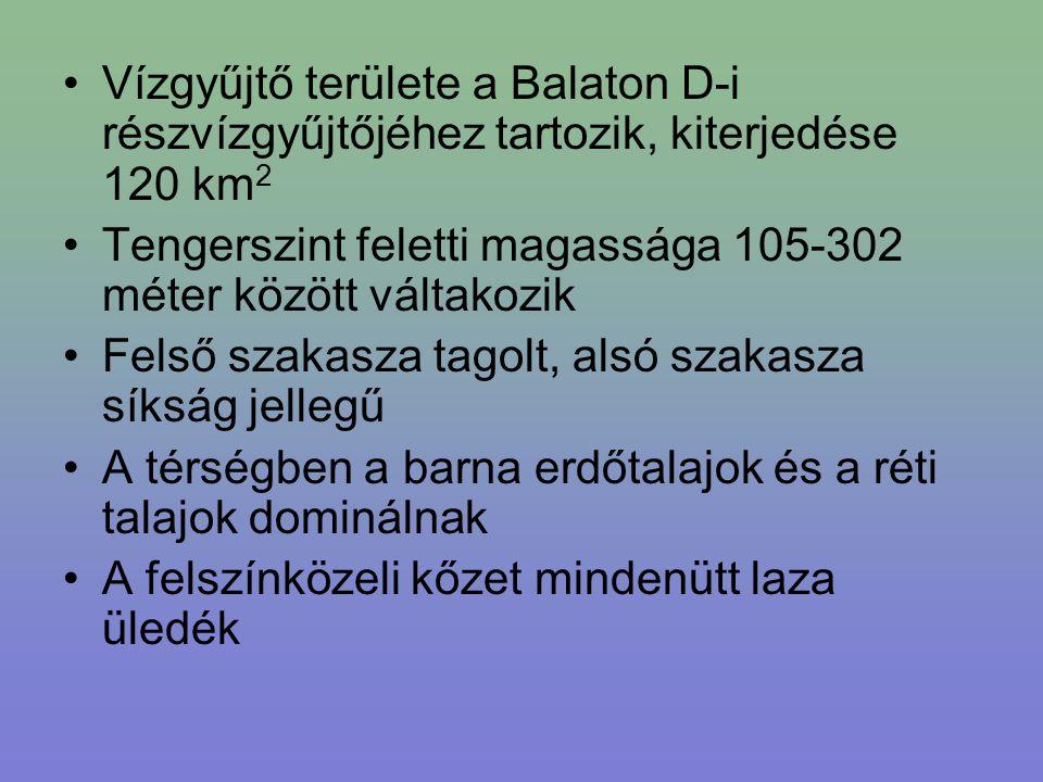 Vízgyűjtő területe a Balaton D-i részvízgyűjtőjéhez tartozik, kiterjedése 120 km 2 Tengerszint feletti magassága 105-302 méter között váltakozik Felső
