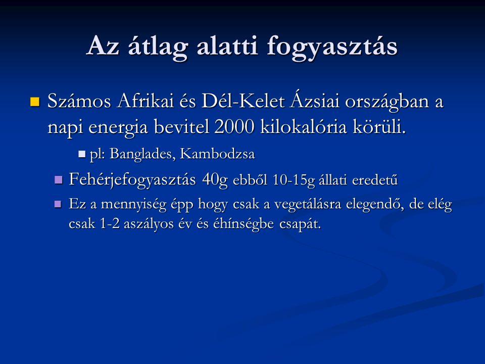 Az átlag alatti fogyasztás Számos Afrikai és Dél-Kelet Ázsiai országban a napi energia bevitel 2000 kilokalória körüli. Számos Afrikai és Dél-Kelet Áz