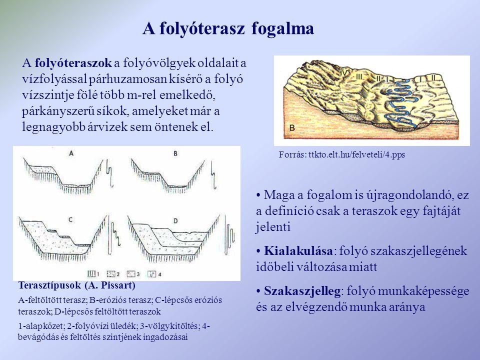 A folyóteraszok kialakulásának elméletei TEKTONIKUS MOZGÁSOKON ALAPULÓ: eséskülönbség változása→ munkaképesség változása→ szakaszjelleg-változás ÉGHAJLATI OKOKKAL MAGYARÁZÓ: munkaképesség és az elvégzendő munka nagysága is változhat esésvízhozam hordalék mennyiség Tektonikus elméletek MUNKAKÉPESSÉG (a folyó energiaviszonyai) Komplexitás I.