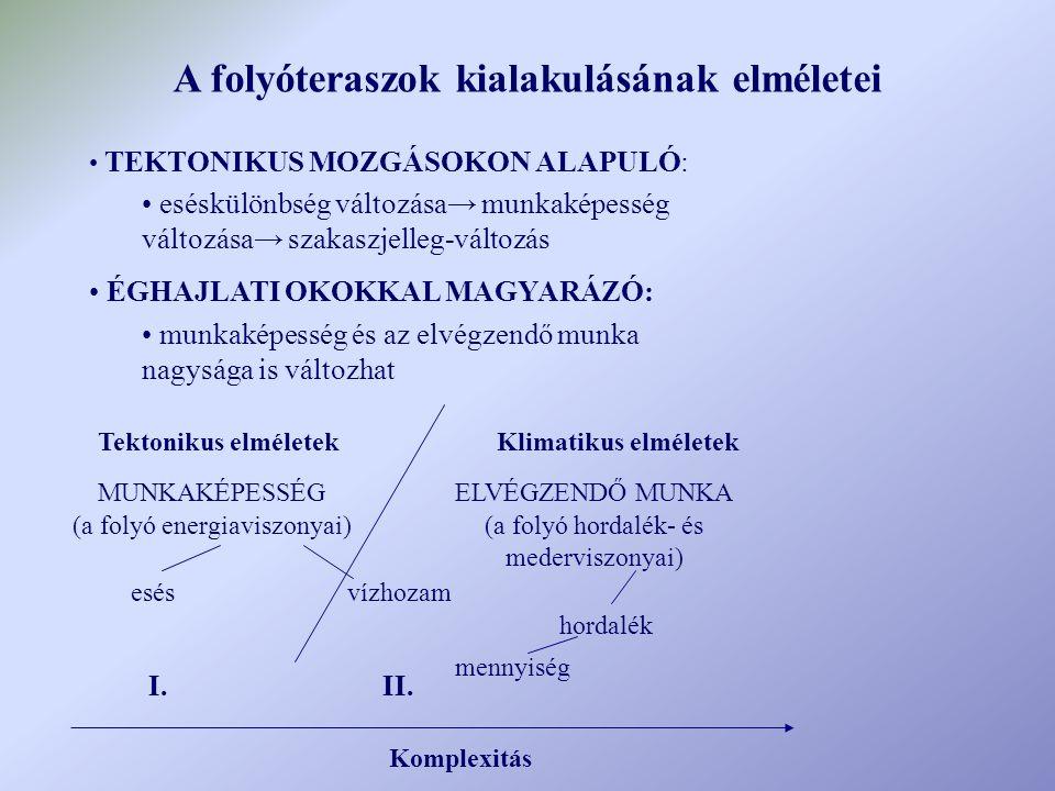 A folyóteraszok kialakulásának elméletei TEKTONIKUS MOZGÁSOKON ALAPULÓ: eséskülönbség változása→ munkaképesség változása→ szakaszjelleg-változás ÉGHAJ