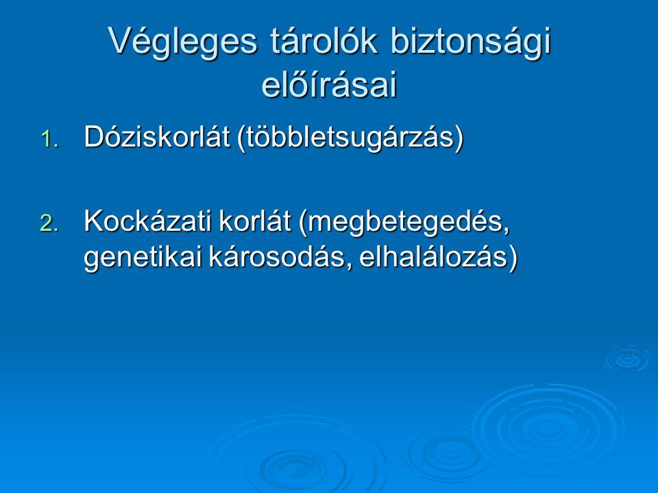 Végleges tárolók biztonsági előírásai 1.Dóziskorlát (többletsugárzás) 2.