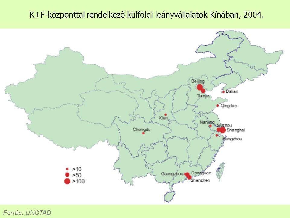 K+F-központtal rendelkező külföldi leányvállalatok Kínában, 2004. Forrás: UNCTAD
