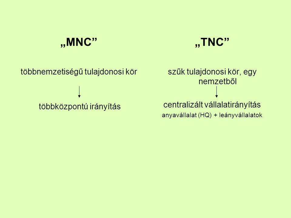 """""""MNC"""" többnemzetiségű tulajdonosi kör többközpontú irányítás """"TNC"""" szűk tulajdonosi kör, egy nemzetből centralizált vállalatirányítás anyavállalat (HQ"""