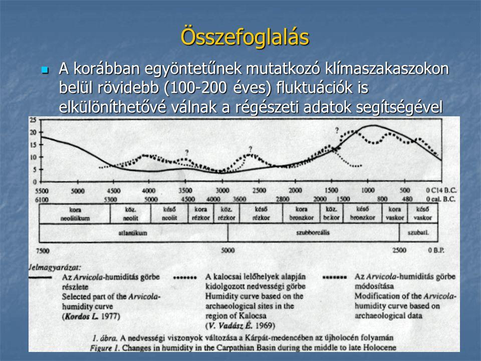 9Összefoglalás A korábban egyöntetűnek mutatkozó klímaszakaszokon belül rövidebb (100-200 éves) fluktuációk is elkülöníthetővé válnak a régészeti adatok segítségével A korábban egyöntetűnek mutatkozó klímaszakaszokon belül rövidebb (100-200 éves) fluktuációk is elkülöníthetővé válnak a régészeti adatok segítségével