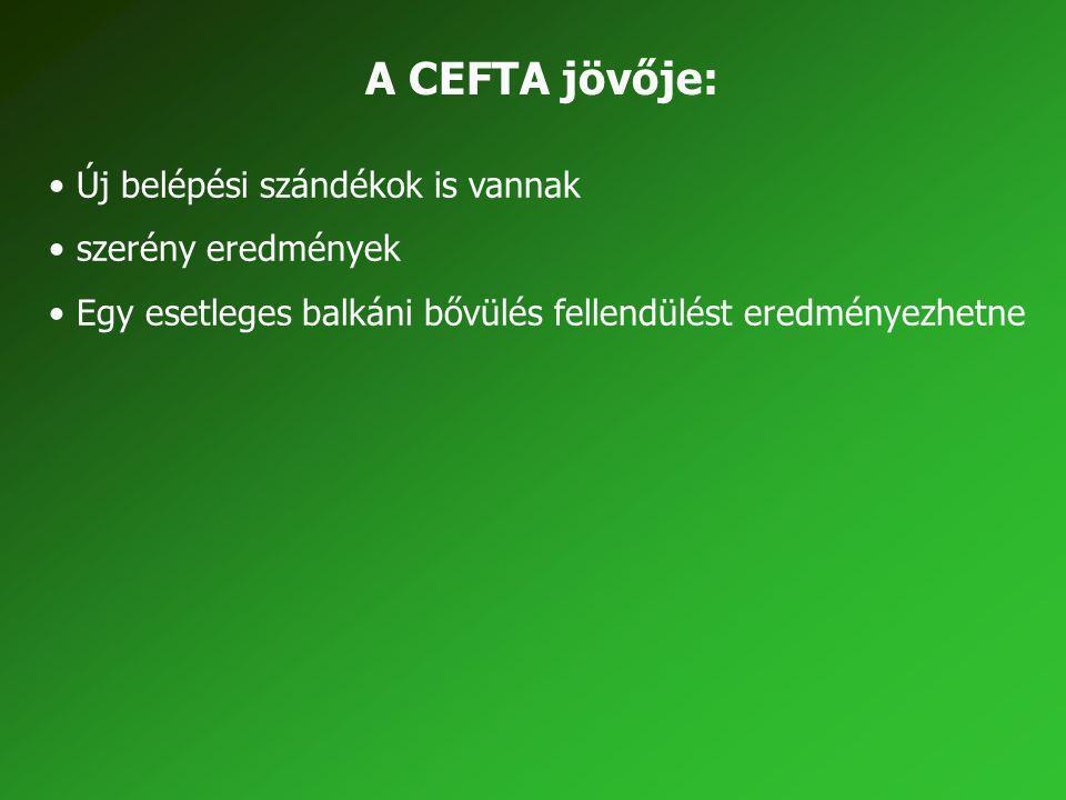A CEFTA jövője: Új belépési szándékok is vannak szerény eredmények Egy esetleges balkáni bővülés fellendülést eredményezhetne