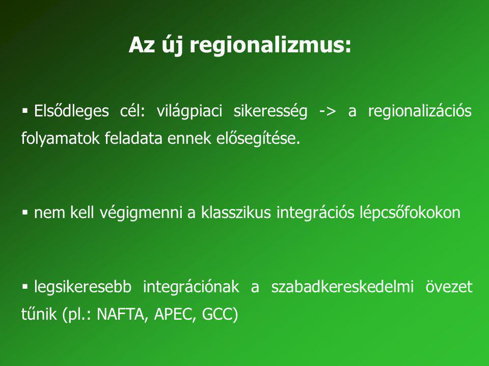 Az új regionalizmus:  Elsődleges cél: világpiaci sikeresség -> a regionalizációs folyamatok feladata ennek elősegítése.  nem kell végigmenni a klass
