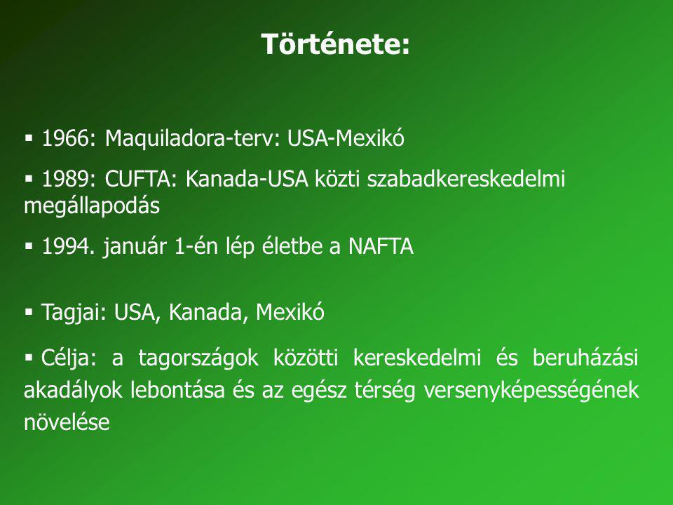Története:  1966: Maquiladora-terv: USA-Mexikó  1989: CUFTA: Kanada-USA közti szabadkereskedelmi megállapodás  1994. január 1-én lép életbe a NAFTA