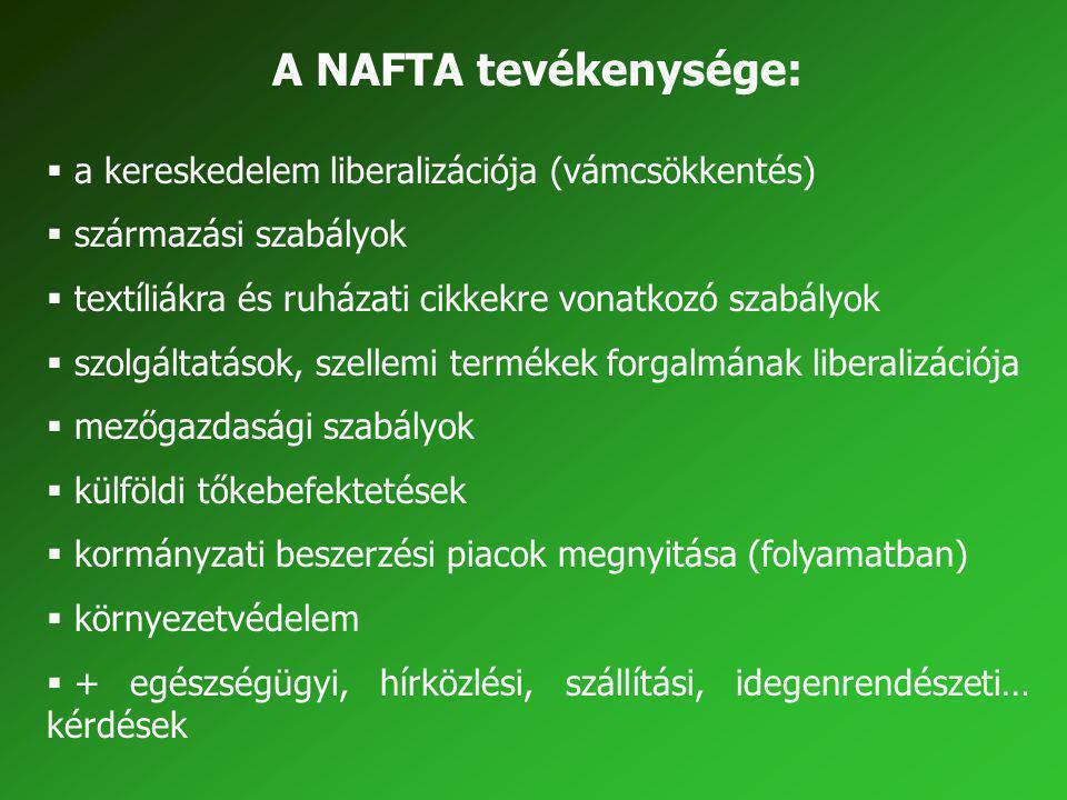 A NAFTA tevékenysége:  a kereskedelem liberalizációja (vámcsökkentés)  származási szabályok  textíliákra és ruházati cikkekre vonatkozó szabályok 