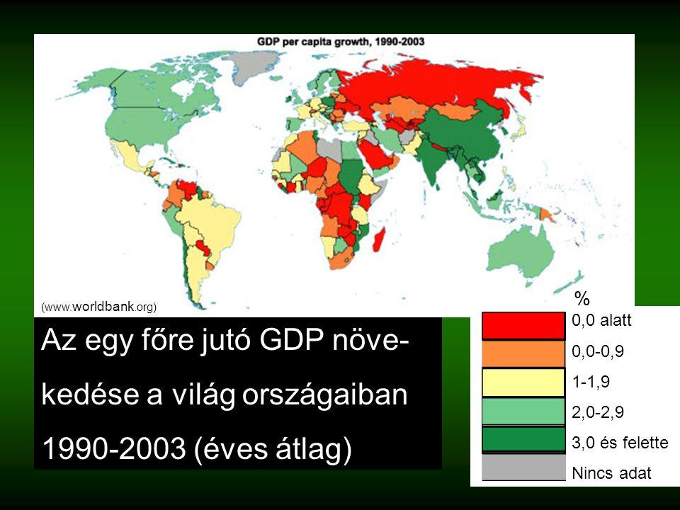 0,0 alatt 0,0-0,9 1-1,9 2,0-2,9 3,0 és felette Nincs adat Az egy főre jutó GDP növe- kedése a világ országaiban 1990-2003 (éves átlag) % (www.
