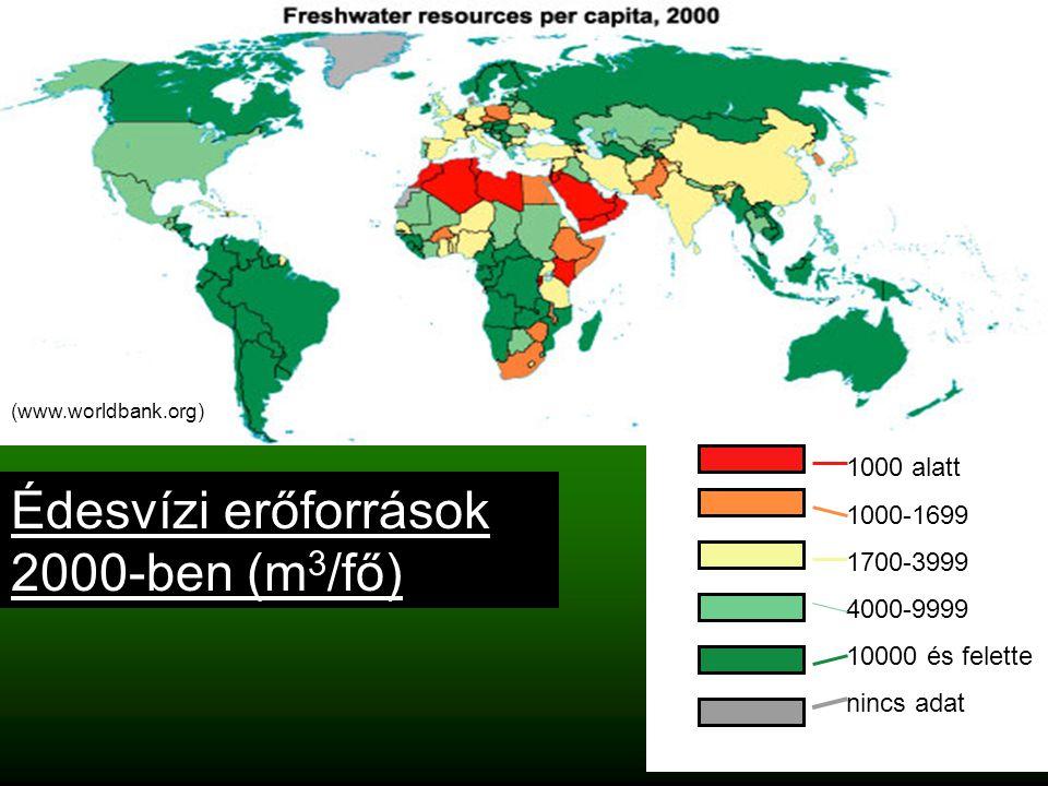 Édesvízi erőforrások 2000-ben (m 3 /fő) 1000 alatt 1000-1699 1700-3999 4000-9999 10000 és felette nincs adat (www.worldbank.org)