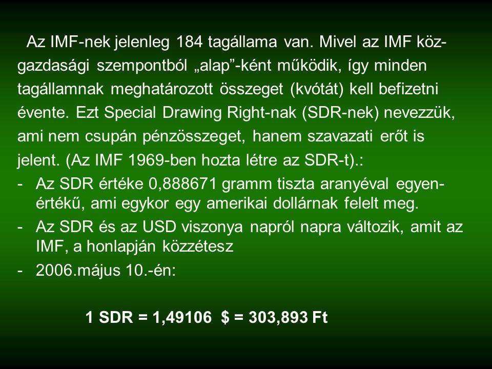 Az IMF-nek jelenleg 184 tagállama van.