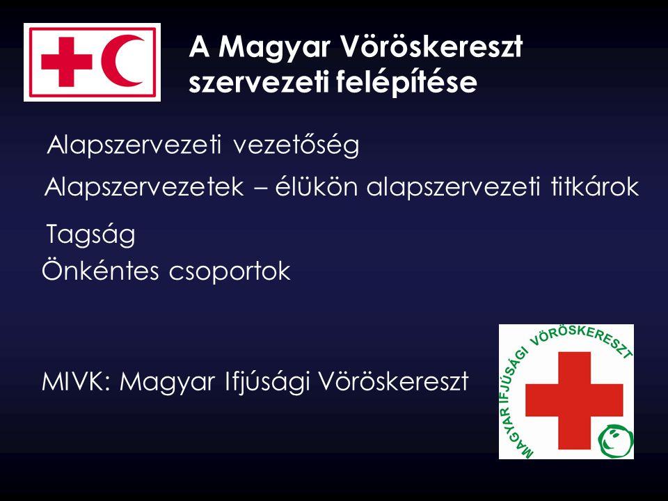 MIVK: Magyar Ifjúsági Vöröskereszt A Magyar Vöröskereszt szervezeti felépítése Alapszervezeti vezetőség Alapszervezetek – élükön alapszervezeti titkár