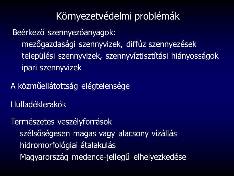 Környezetvédelmi problémák Beérkező szennyezőanyagok: mezőgazdasági szennyvizek, diffúz szennyezések települési szennyvizek, szennyvíztisztítási hiányosságok ipari szennyvizek A közműellátottság elégtelensége Hulladéklerakók Természetes veszélyforrások szélsőségesen magas vagy alacsony vízállás hidromorfológiai átalakulás Magyarország medence-jellegű elhelyezkedése