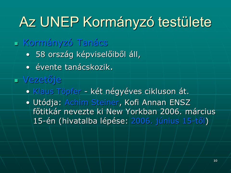 10 Az UNEP Kormányzó testülete Kormányzó Tanács Kormányzó Tanács 58 ország képviselőiből áll, 58 ország képviselőiből áll, évente tanácskozik. évente