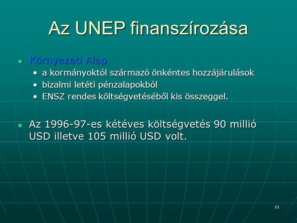 11 Az UNEP finanszírozása Környezeti Alap Környezeti Alap a kormányoktól származó önkéntes hozzájárulásoka kormányoktól származó önkéntes hozzájárulás