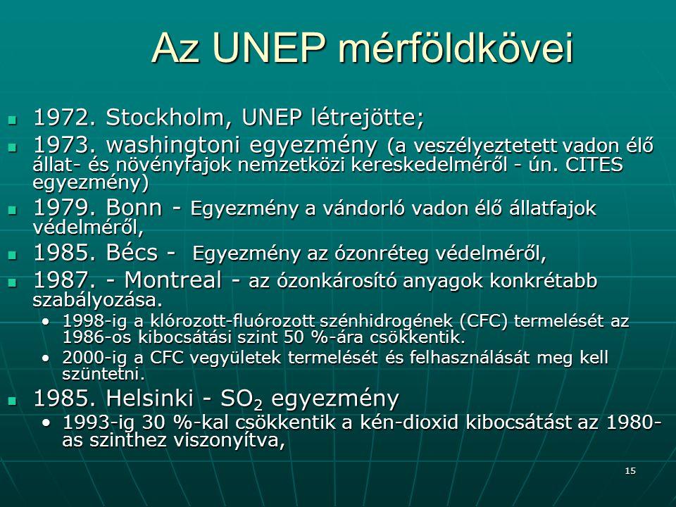 15 Az UNEP mérföldkövei Az UNEP mérföldkövei 1972. Stockholm, UNEP létrejötte; 1972. Stockholm, UNEP létrejötte; 1973. washingtoni egyezmény (a veszél