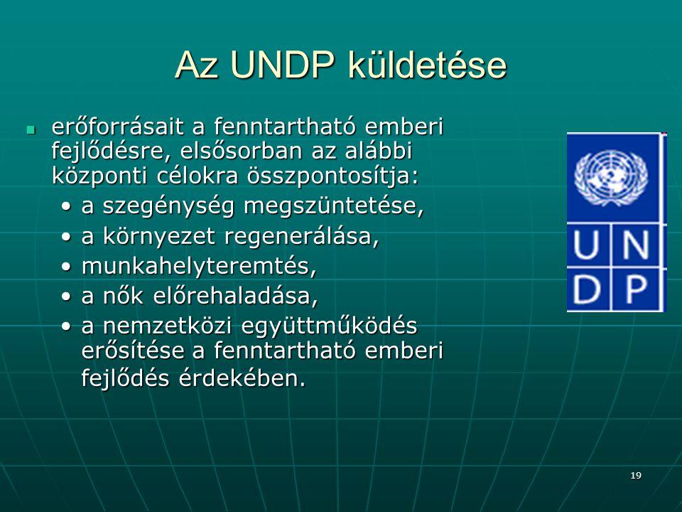 19 Az UNDP küldetése erőforrásait a fenntartható emberi fejlődésre, elsősorban az alábbi központi célokra összpontosítja: erőforrásait a fenntartható
