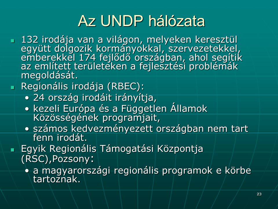 23 Az UNDP hálózata 132 irodája van a világon, melyeken keresztül együtt dolgozik kormányokkal, szervezetekkel, emberekkel 174 fejlődő országban, ahol