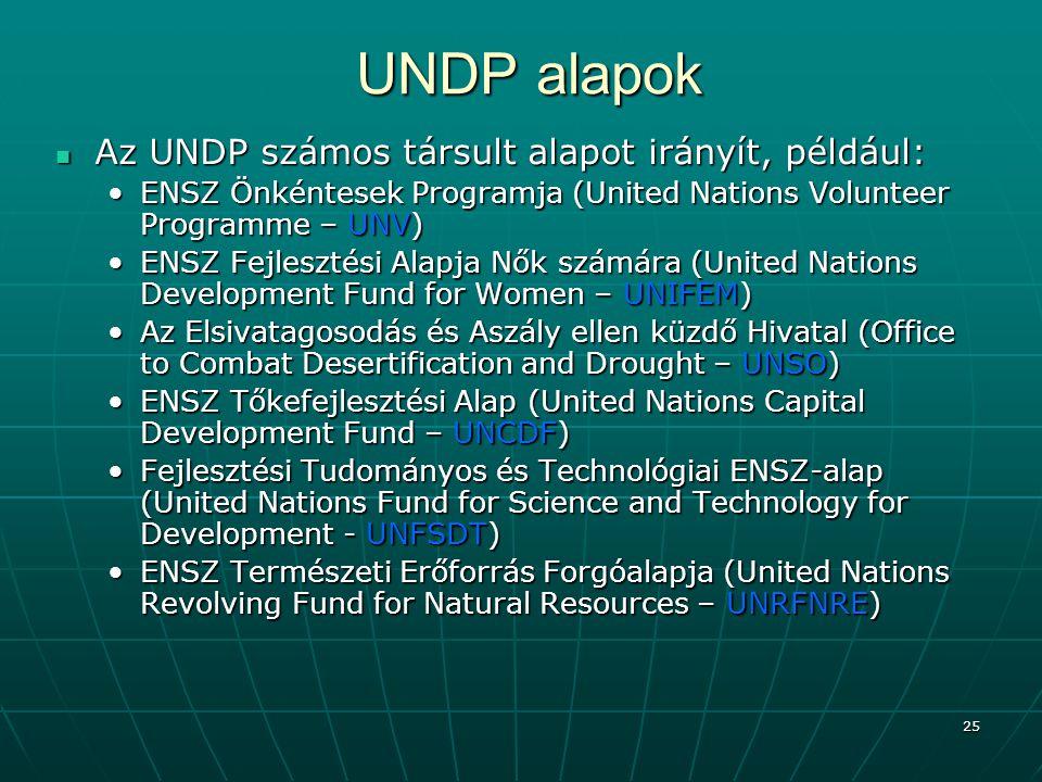 25 UNDP alapok Az UNDP számos társult alapot irányít, például: Az UNDP számos társult alapot irányít, például: ENSZ Önkéntesek Programja (United Natio