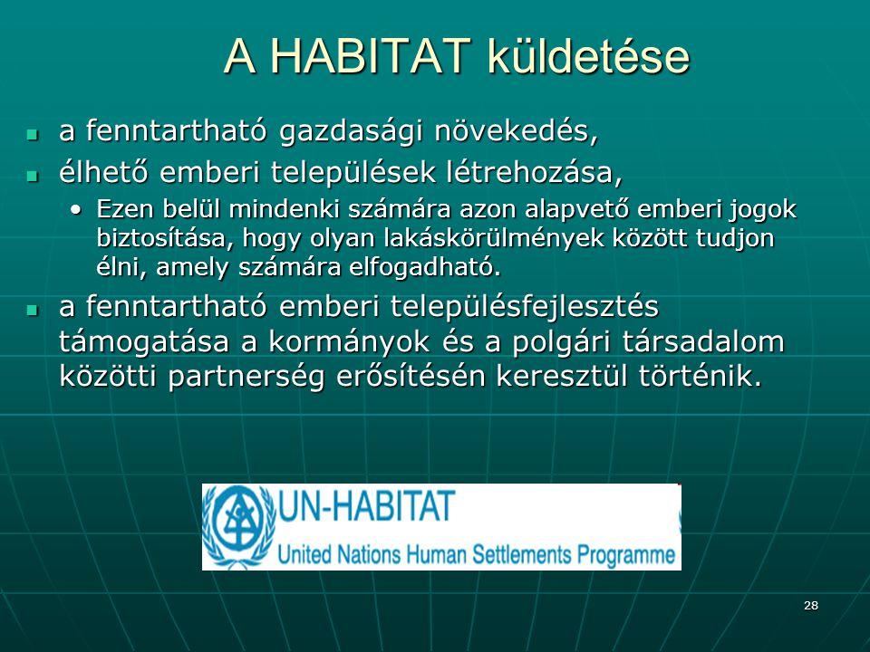 28 A HABITAT küldetése a fenntartható gazdasági növekedés, a fenntartható gazdasági növekedés, élhető emberi települések létrehozása, élhető emberi te