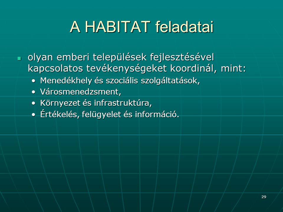 29 A HABITAT feladatai olyan emberi települések fejlesztésével kapcsolatos tevékenységeket koordinál, mint: olyan emberi települések fejlesztésével ka