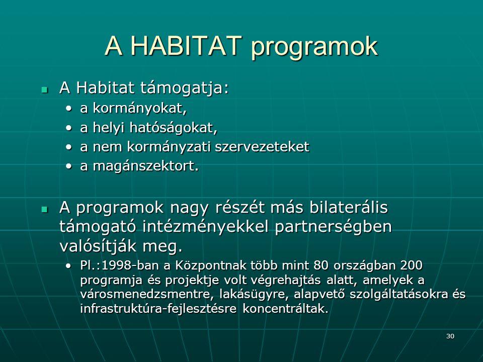 30 A HABITAT programok A Habitat támogatja: A Habitat támogatja: a kormányokat,a kormányokat, a helyi hatóságokat,a helyi hatóságokat, a nem kormányza