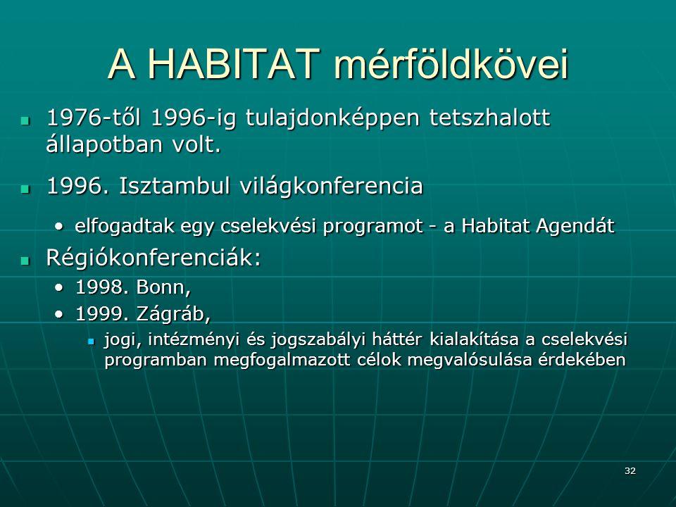 32 A HABITAT mérföldkövei 1976-től 1996-ig tulajdonképpen tetszhalott állapotban volt. 1976-től 1996-ig tulajdonképpen tetszhalott állapotban volt. 19