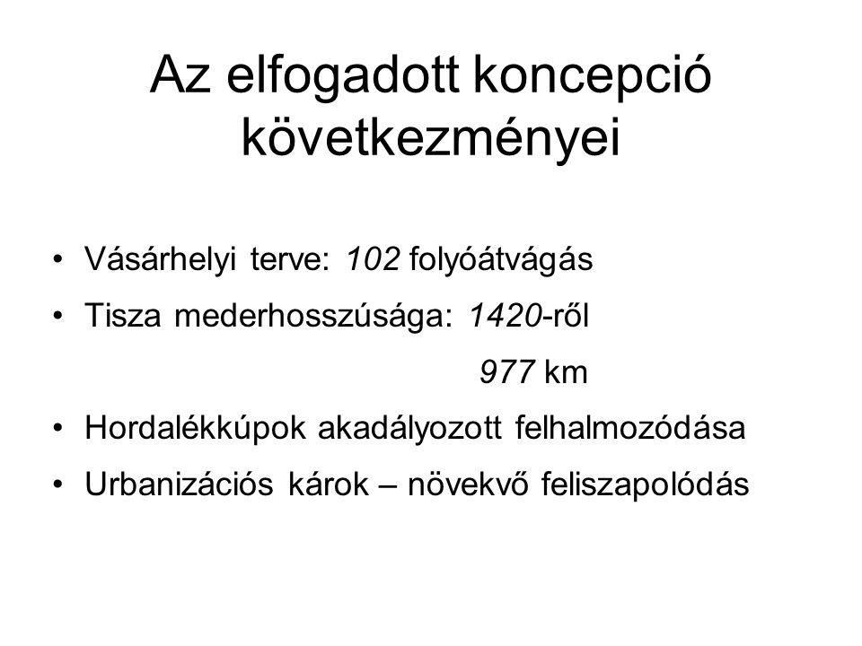 Az elfogadott koncepció következményei Vásárhelyi terve: 102 folyóátvágás Tisza mederhosszúsága: 1420-ről 977 km Hordalékkúpok akadályozott felhalmozó