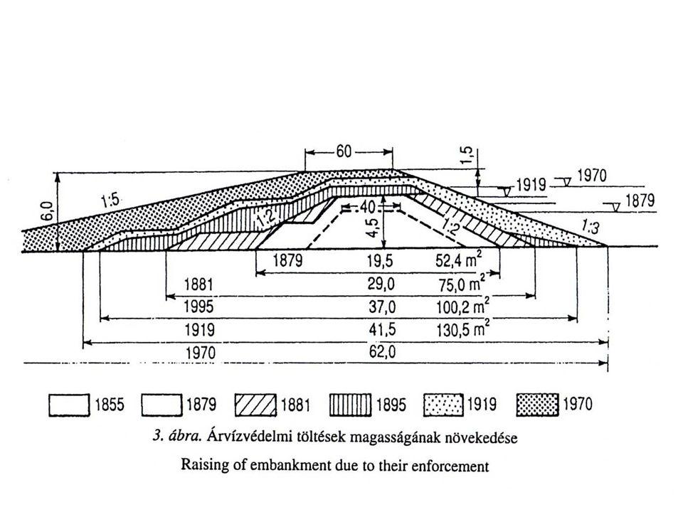 Alternatívák - gátmagasítás A száz éves rendszer teljes rekonstrukciója szükséges A Körösöknél kiemelt fontosság:  Erdélyi területen 150-200 m,  A torkolati területen 70 m az árvízi gát szélessége