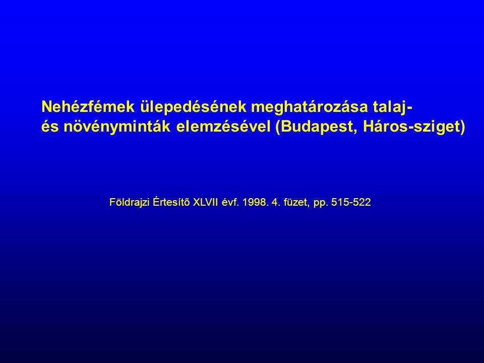 Nehézfémek ülepedésének meghatározása talaj- és növényminták elemzésével (Budapest, Háros-sziget) Földrajzi Értesítő XLVII évf. 1998. 4. füzet, pp. 51