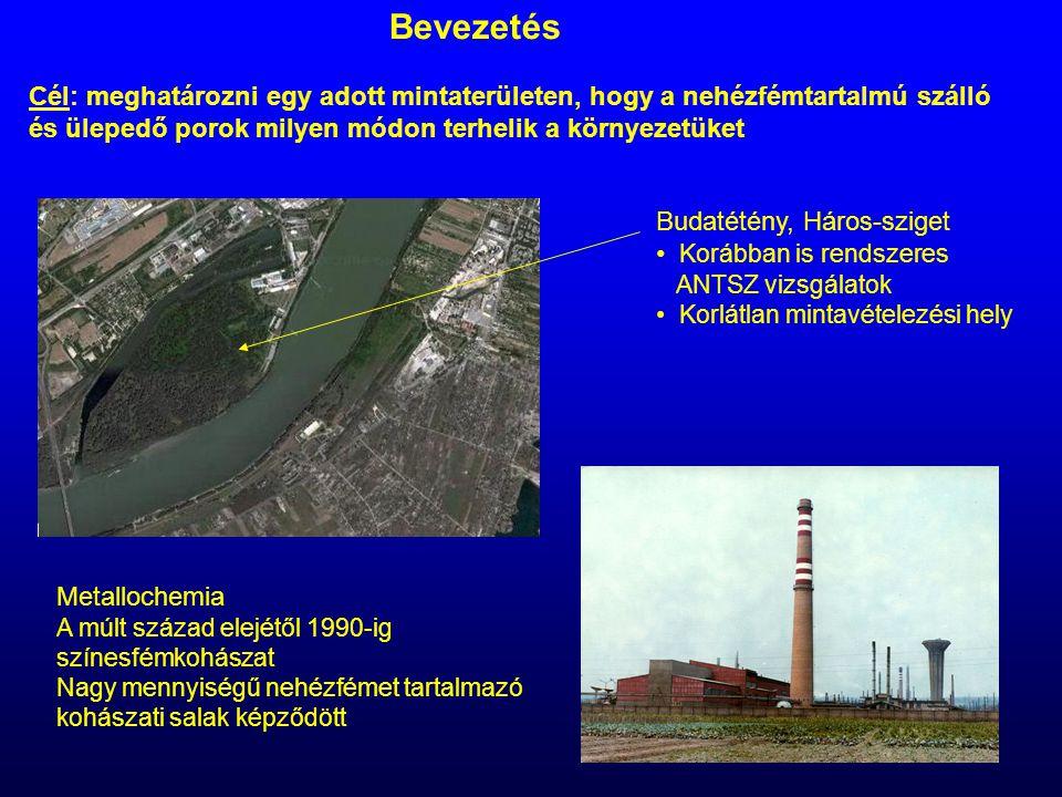 A vizsgált szelvény üledékei 1.Jelenkori talaj 2.Szürkés sárga kőzetliszt (1.