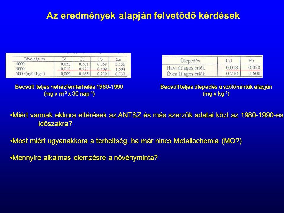 Bronzkori Duna-ág a Csepel-szigeten Hidrológiai közlöny 85. évf. 2005 1. szám, pp. 46-50