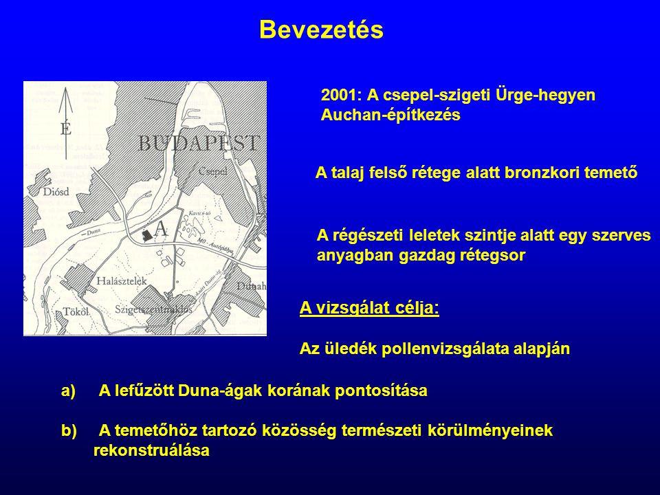 Bevezetés 2001: A csepel-szigeti Ürge-hegyen Auchan-építkezés A talaj felső rétege alatt bronzkori temető A régészeti leletek szintje alatt egy szerves anyagban gazdag rétegsor A vizsgálat célja: Az üledék pollenvizsgálata alapján a) A lefűzött Duna-ágak korának pontosítása b) A temetőhöz tartozó közösség természeti körülményeinek rekonstruálása