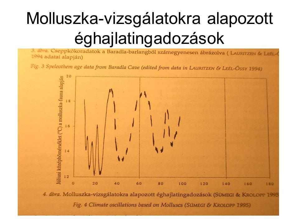 Molluszka-vizsgálatokra alapozott éghajlatingadozások