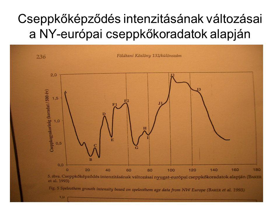 Cseppkőképződés intenzitásának változásai a NY-európai cseppkőkoradatok alapján