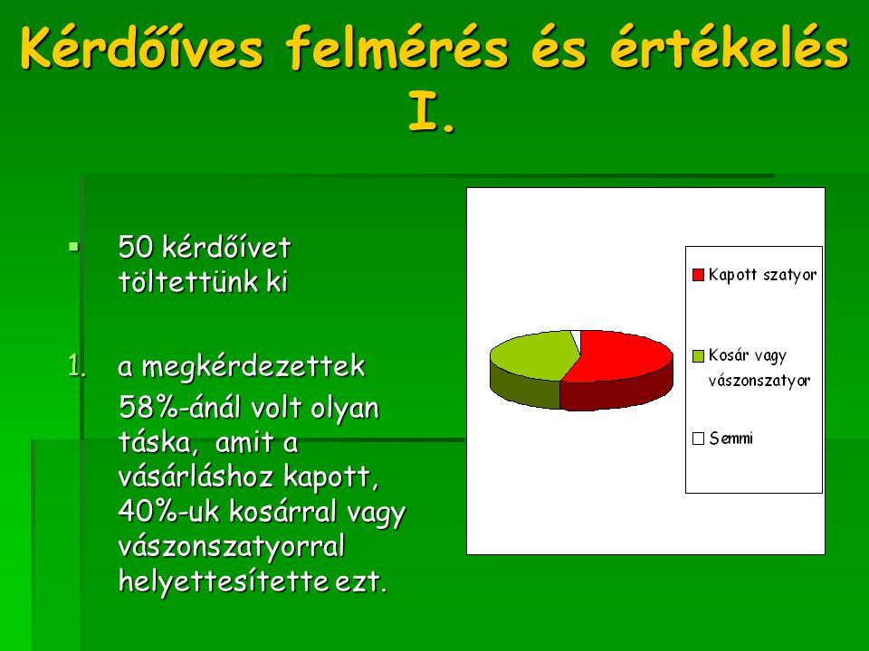 Kérdőíves felmérés és értékelés I.  50 kérdőívet töltettünk ki 1.a megkérdezettek 58%-ánál volt olyan táska, amit a vásárláshoz kapott, 40%-uk kosárr