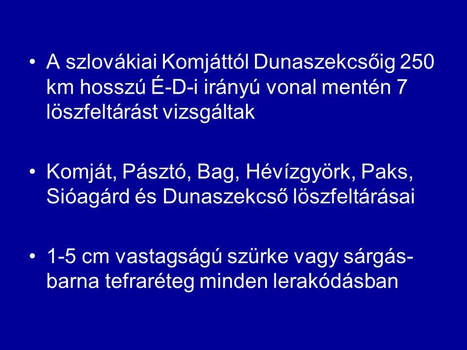 A szlovákiai Komjáttól Dunaszekcsőig 250 km hosszú É-D-i irányú vonal mentén 7 löszfeltárást vizsgáltak Komját, Pásztó, Bag, Hévízgyörk, Paks, Sióagárd és Dunaszekcső löszfeltárásai 1-5 cm vastagságú szürke vagy sárgás- barna tefraréteg minden lerakódásban