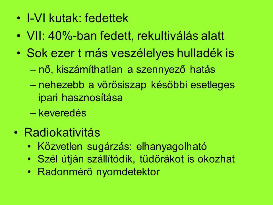 2002-2003: VII-es tározotól 100m-re 10 lakóház vizsgálata Magyar ajánlás nincs, külföldön 200- 600Bq/m3 Mért: 80-297, átlag: 149,3 (különböző építő anyagok, szellőztetés)