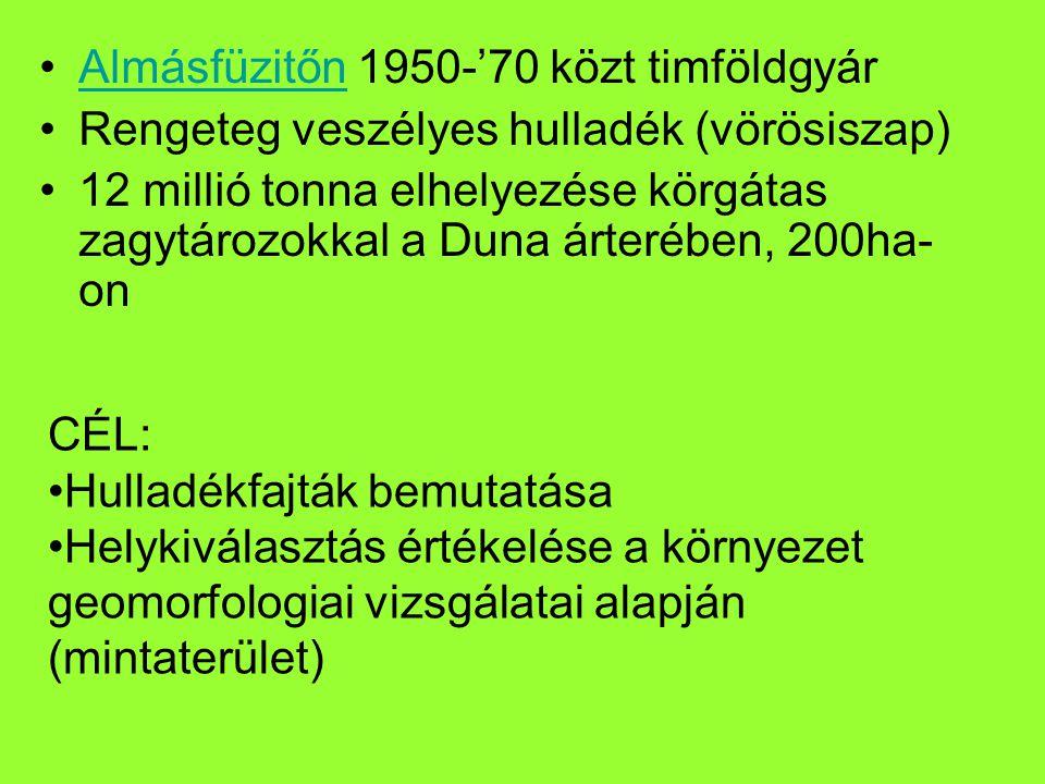 Jellemzők Timföldgyártás mellékterméke Egésségre igen káros Ph=10 Magas nehézfémtartalom Almásfüzitőn 120 ezer t Radiokatív lányelemek is (10, 20* koncentráció) Vízzel telítve nem vízzáró II.