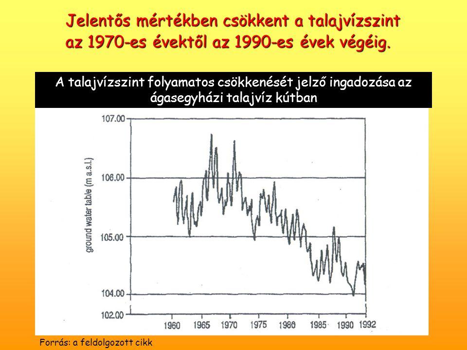 Jelentős mértékben csökkent a talajvízszint az 1970-es évektől az 1990-es évek végéig. A talajvízszint folyamatos csökkenését jelző ingadozása az ágas