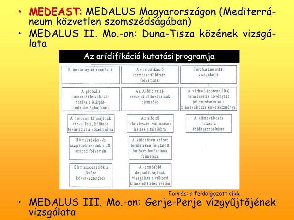 MEDEAST:MEDEAST: MEDALUS Magyarországon (Mediterrá- neum közvetlen szomszédságában) MEDALUS II. Mo.-on: Duna-Tisza közének vizsgá- lata MEDALUS III. M