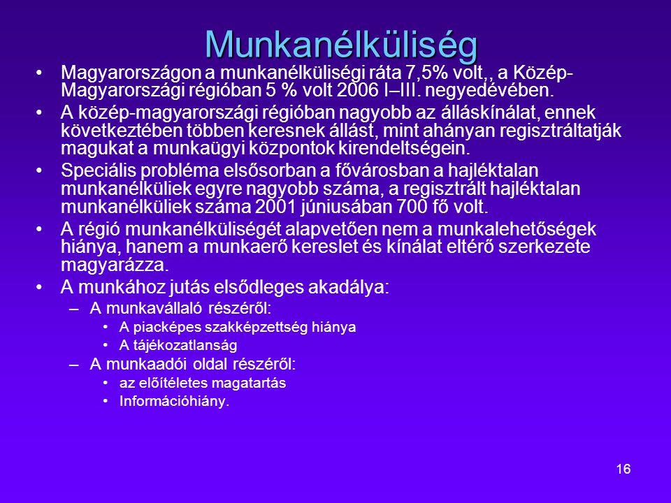 16 Munkanélküliség Magyarországon a munkanélküliségi ráta 7,5% volt,, a Közép- Magyarországi régióban 5 % volt 2006 I–III. negyedévében. A közép-magya