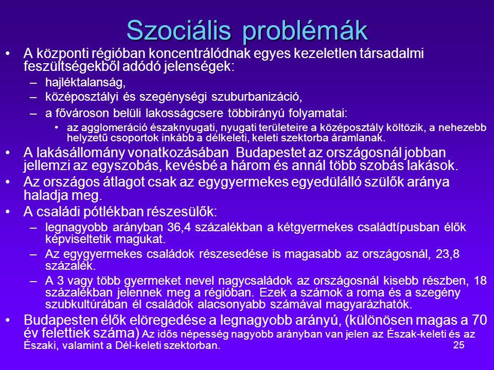 25 Szociális problémák A központi régióban koncentrálódnak egyes kezeletlen társadalmi feszültségekből adódó jelenségek: –hajléktalanság, –középosztál