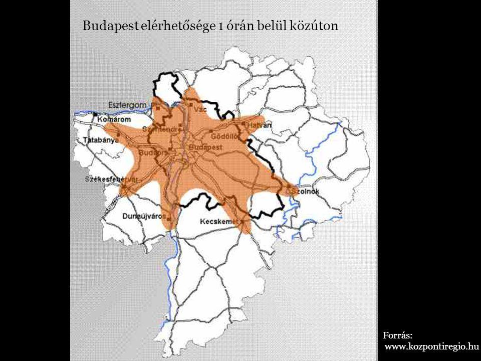 Forrás: www.kozpontiregio.hu Budapest elérhetősége 1 órán belül közúton