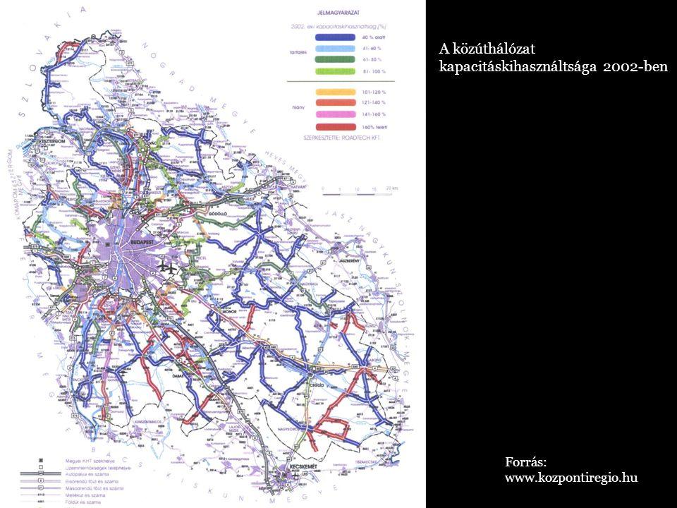 A közúthálózat kapacitáskihasználtsága 2002-ben Forrás: www.kozpontiregio.hu