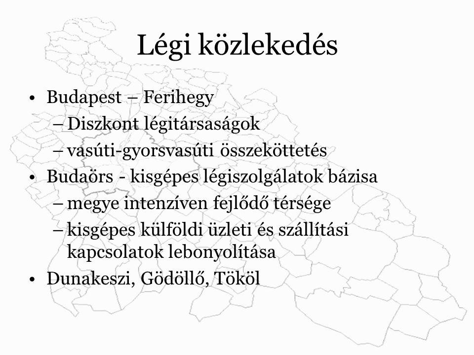 Légi közlekedés Budapest – Ferihegy –Diszkont légitársaságok –vasúti-gyorsvasúti összeköttetés Budaörs - kisgépes légiszolgálatok bázisa –megye intenzíven fejlődő térsége –kisgépes külföldi üzleti és szállítási kapcsolatok lebonyolítása Dunakeszi, Gödöllő, Tököl