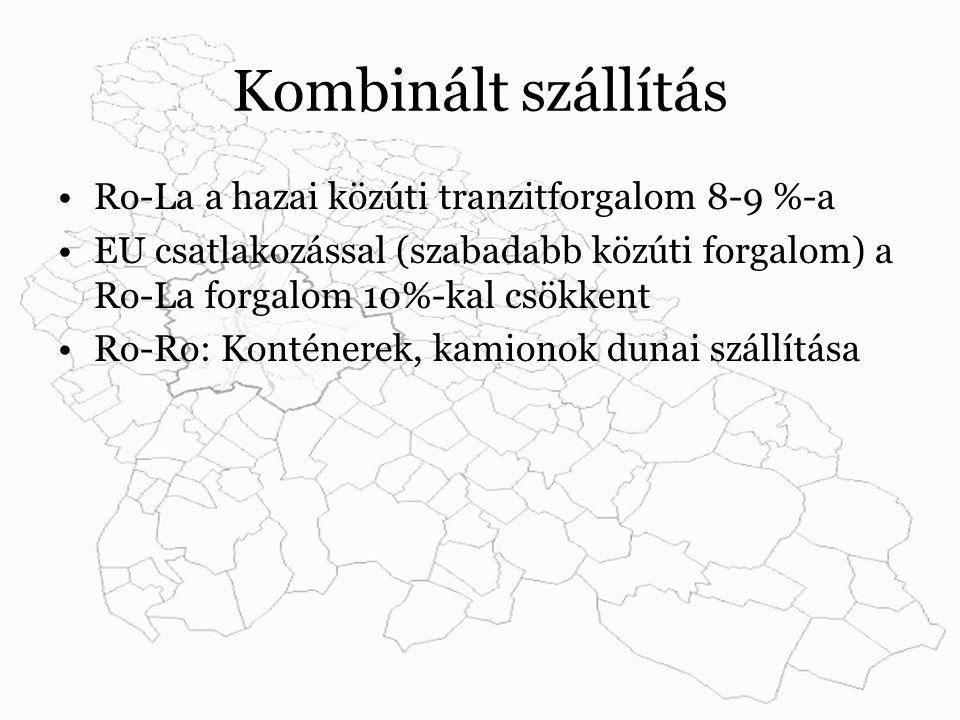 Kombinált szállítás Ro-La a hazai közúti tranzitforgalom 8-9 %-a EU csatlakozással (szabadabb közúti forgalom) a Ro-La forgalom 10%-kal csökkent Ro-Ro: Konténerek, kamionok dunai szállítása