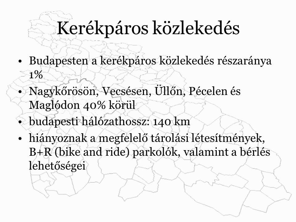 Kerékpáros közlekedés Budapesten a kerékpáros közlekedés részaránya 1% Nagykőrösön, Vecsésen, Üllőn, Pécelen és Maglódon 40% körül budapesti hálózathossz: 140 km hiányoznak a megfelelő tárolási létesítmények, B+R (bike and ride) parkolók, valamint a bérlés lehetőségei