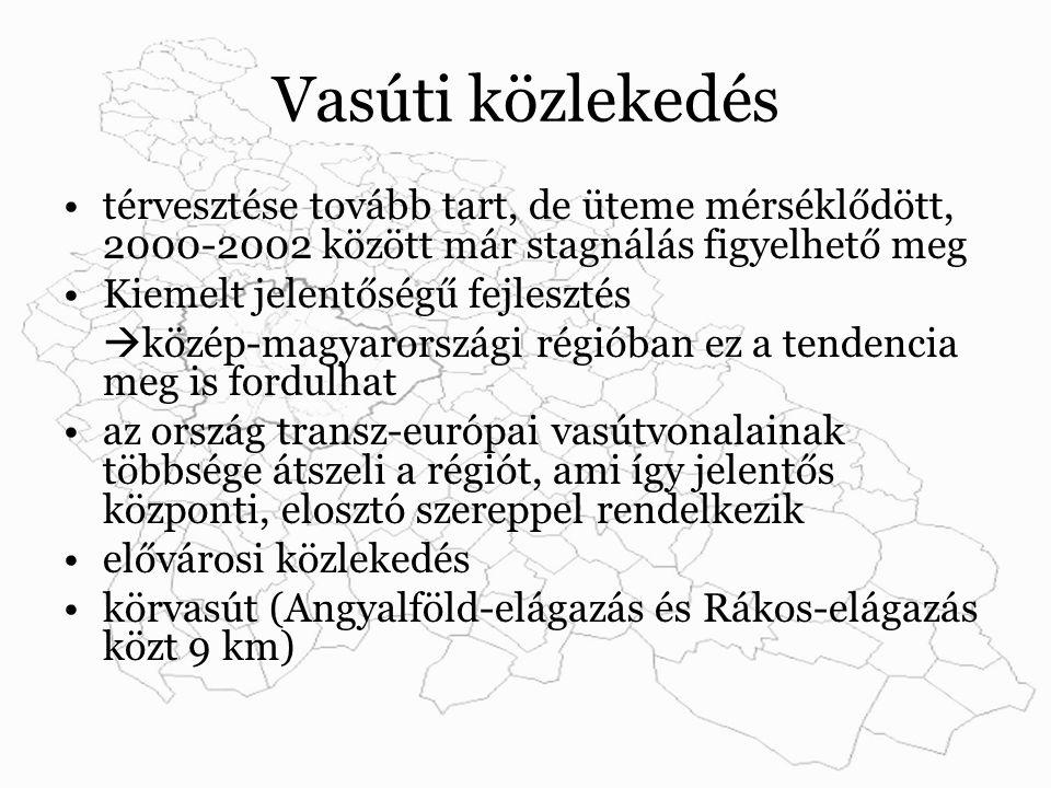 Vasúti közlekedés térvesztése tovább tart, de üteme mérséklődött, 2000-2002 között már stagnálás figyelhető meg Kiemelt jelentőségű fejlesztés  közép-magyarországi régióban ez a tendencia meg is fordulhat az ország transz-európai vasútvonalainak többsége átszeli a régiót, ami így jelentős központi, elosztó szereppel rendelkezik elővárosi közlekedés körvasút (Angyalföld-elágazás és Rákos-elágazás közt 9 km)
